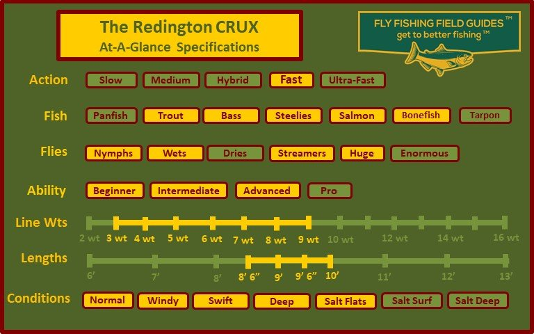 redington crux